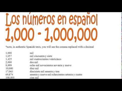 Spanish Lesson: Numbers 1,000 to 1,000,000 One Thousand to